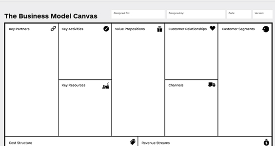 business model canvas key activities